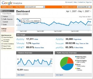 analytics in blogging